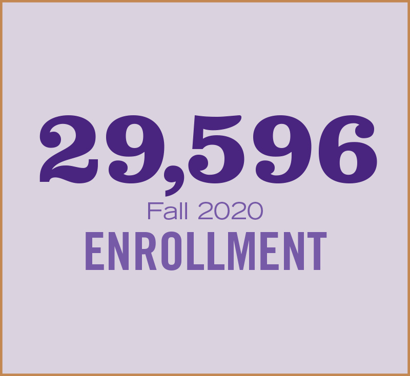 Enrollment for fall 2020 was 29,596.