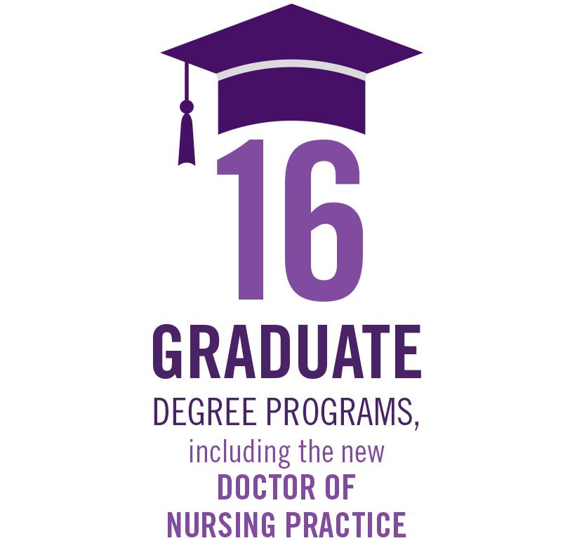 WSU has 16 graduate programs including the new Doctor of Nursing Practice.