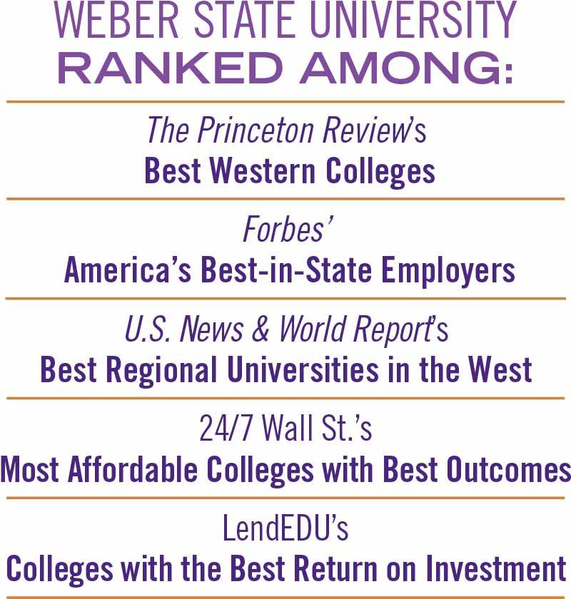 A list of best-of rankings Weber State has earned.