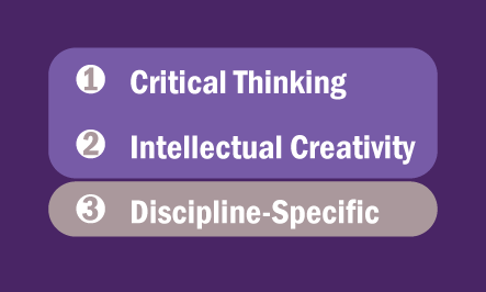 CRE Learning Objectives: Critical Thinking, Intellectual Curiosity, Discipline-Specific