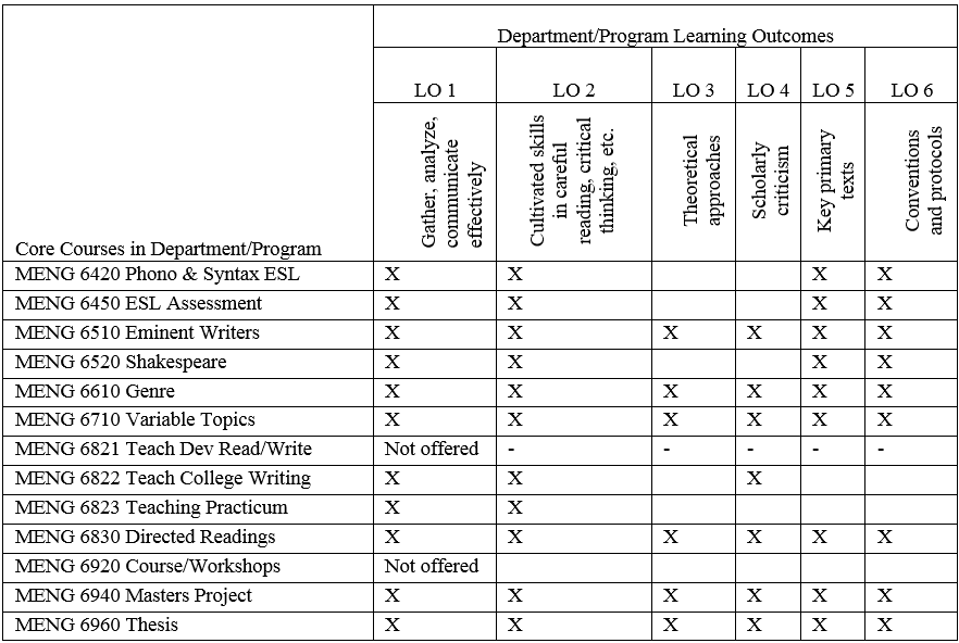 curriculum grid