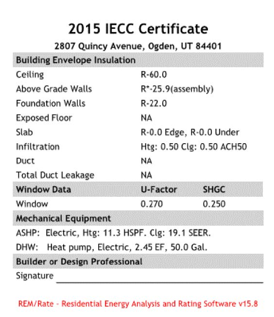 2015 IECC Certificate: building envelope insulation, window data, mechanical equipment and builder or design professional