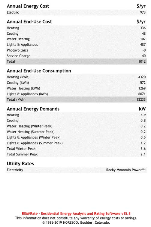 annual energy cost, end-use-cost, end-use consumption-energy demands and utility rates